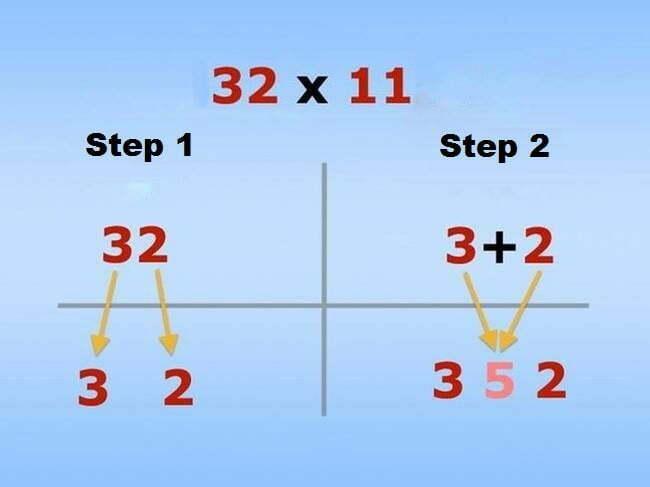Phương pháp tính nhẩm siêu tốc khi nhân nhẩm số có 2 chữ sỗ với 11
