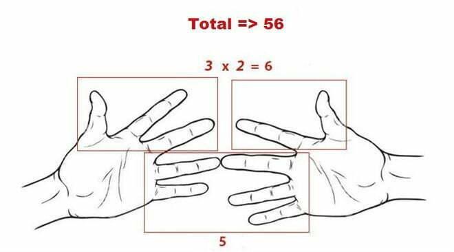 Tính nhẩm cấp tốc bằng các ngón tay