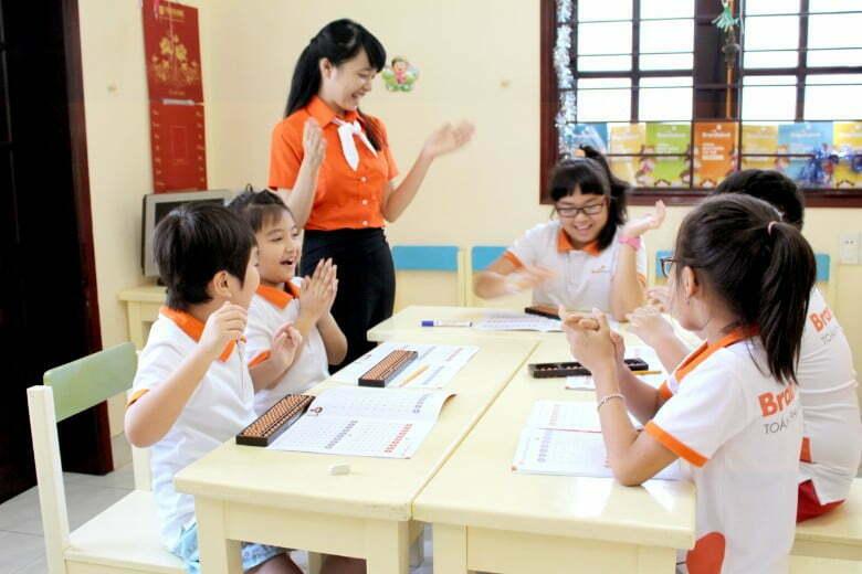 Phương pháp bồi dưỡng khả năng tính toán tư duy cho trẻ mầm non