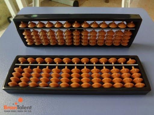 bàn phím abacus