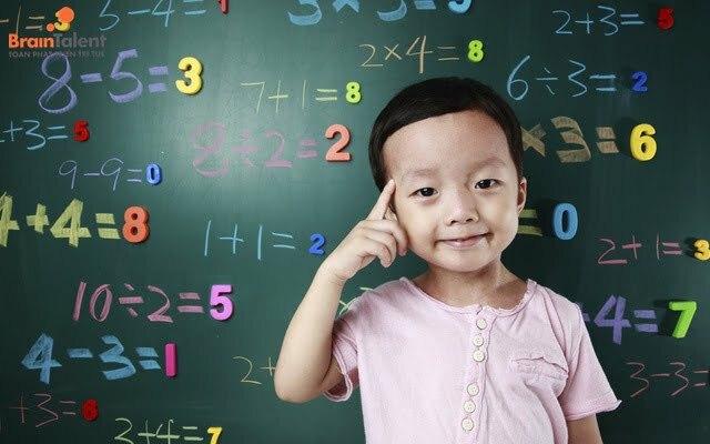 tìm hiểu toán tư duy