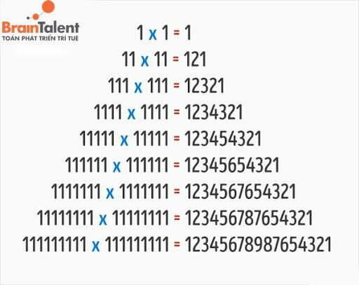 nhân tam giác với số 1